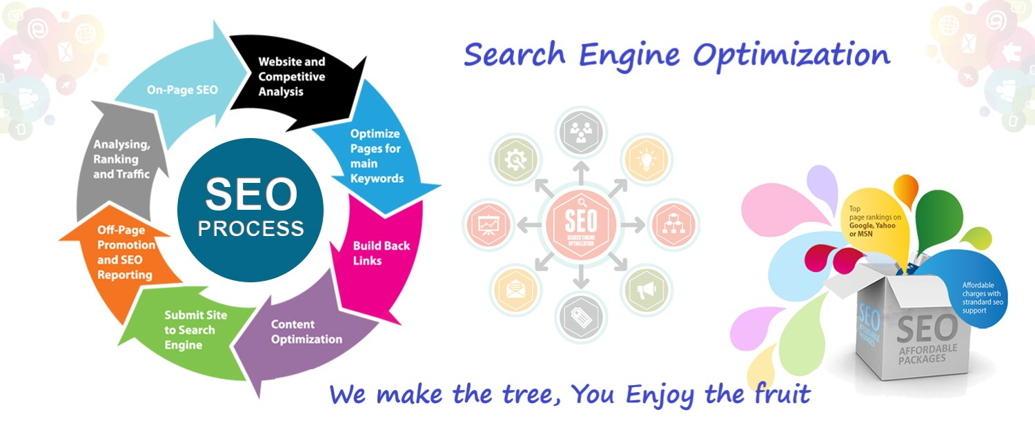 SEO Engine Optimization